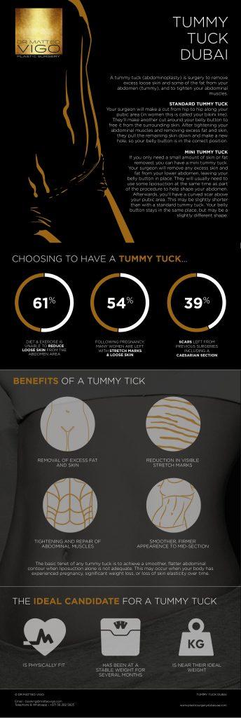 Tummy Tuck Dubai